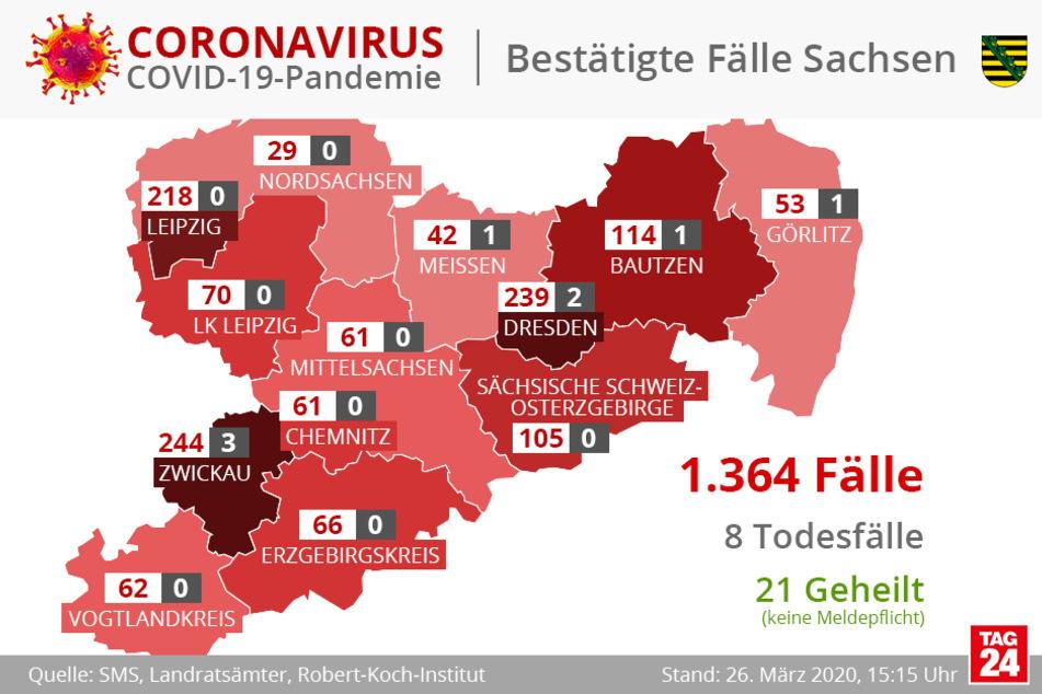 In Sachsen gibt es aktuell 1364 bestätigte Coronavirus-Fälle.