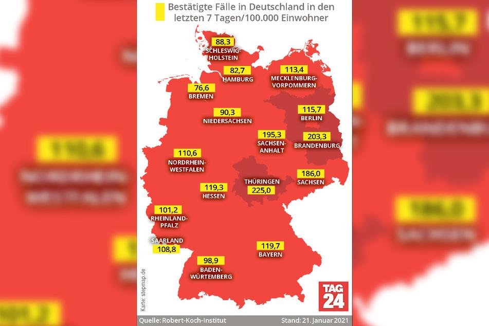 Aktuell weist Thüringen mit 225,0 die höchste 7-Tage-Inzidenz in Deutschland auf.