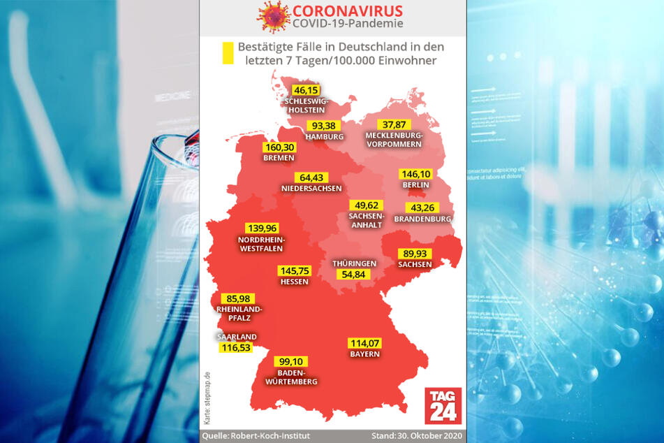 Die aktuellen Corona-Fallzahlen für Deutschland am heutigen Freitag.