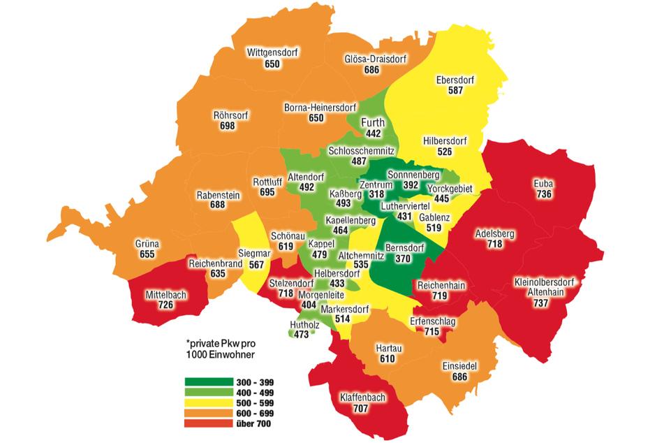 Vor allem in den eingemeindeten, ländlichen Ortsteilen ist die Pkw-Dichte hoch.