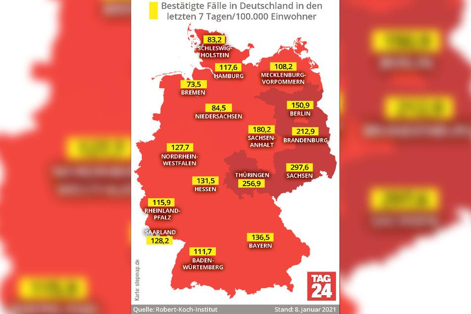 Laut den Angaben des RKI bleibt Sachsen das aktuell am schlimmsten vom Coronavirus getroffene Bundesland.