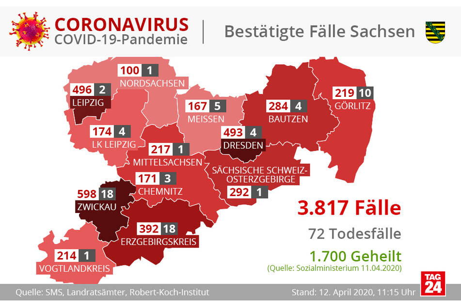 Aktuelle Zahlen für Sachsen zum Ostersonntag, 11.15 Uhr.