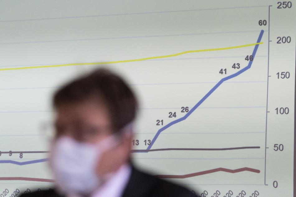 Ronald Vonlanthen, medizinischer Direktor des Freiburger Spitals (HFR), steht mit Mund-Nasen-Schutz vor einem Diagramm und spricht über die Situation rund um die sich schnell verschärfende Corona-Pandemie.
