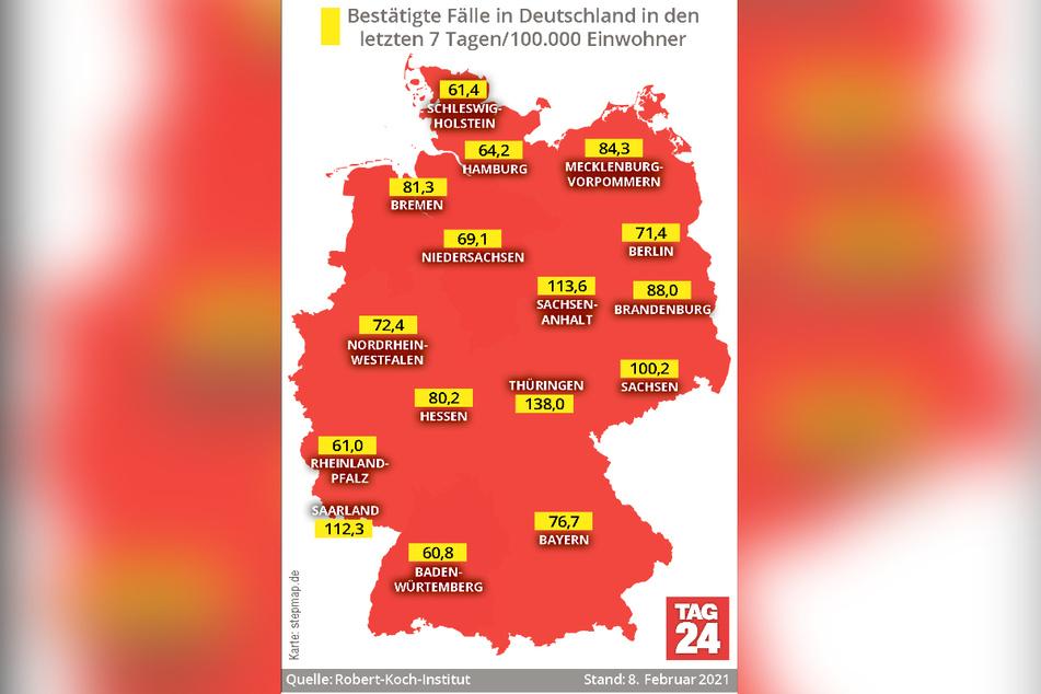 Thüringen weist mit 138 derzeit die höchste Sieben-Tage-Inzidenz in Deutschland auf.