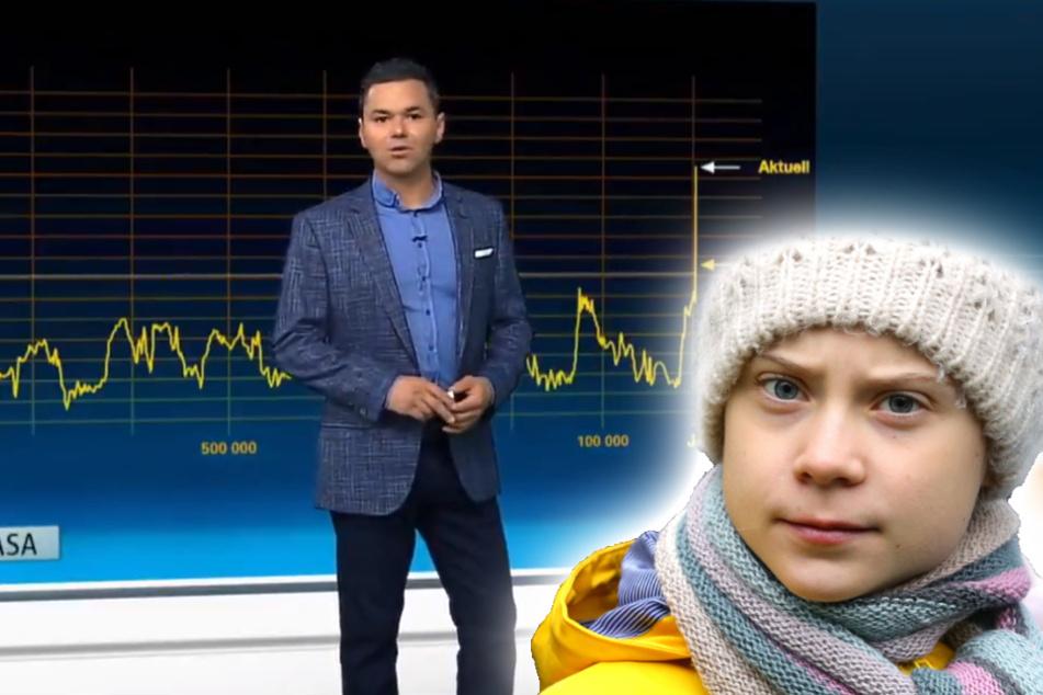 Greta Thunberg postet ZDF-Wetterbericht: Das ist der Grund