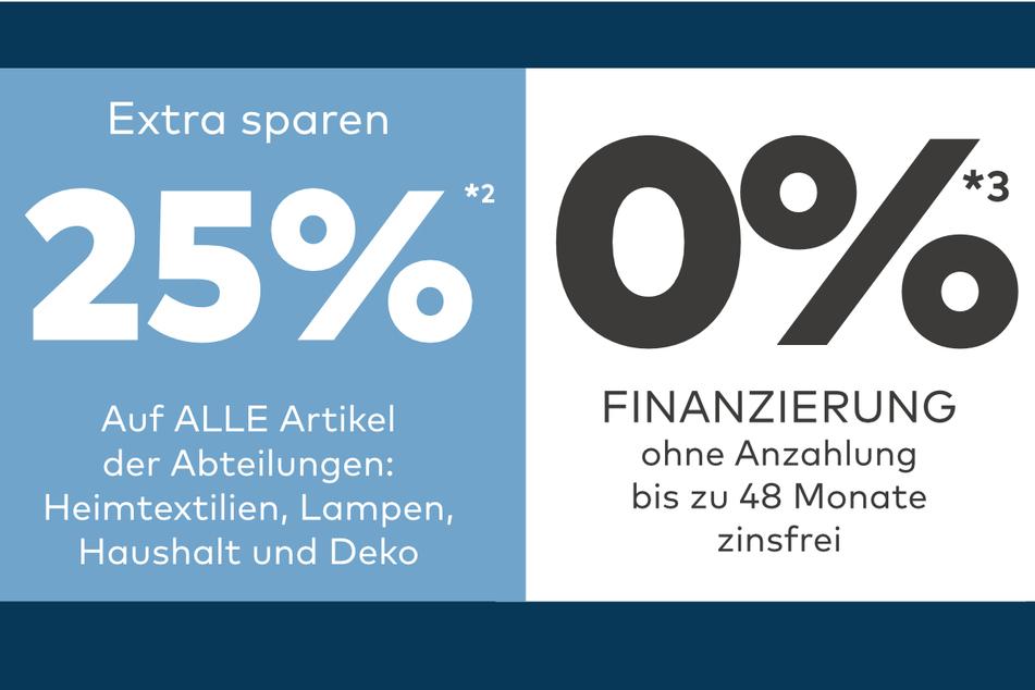 Verkaufsoffener Sonntag Köln Porz